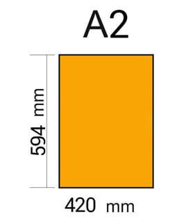 dimensiones formato DIN A2